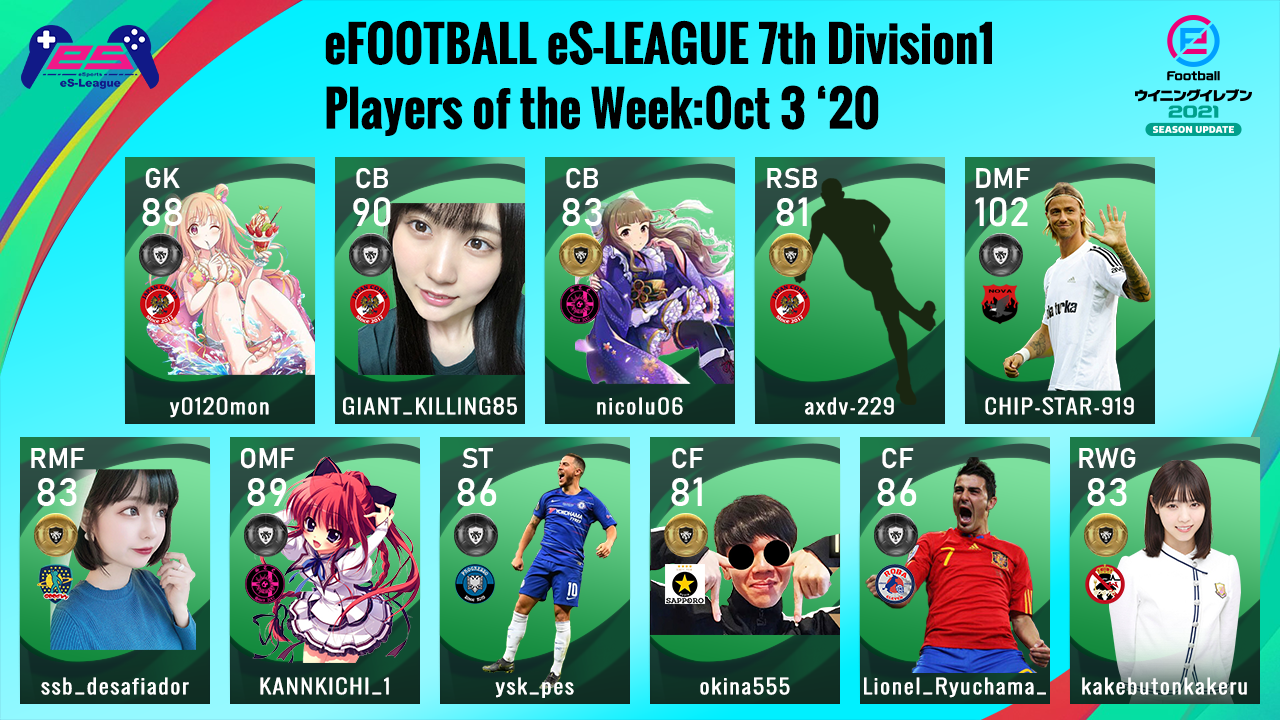 eFOOTBALL eS-LEAGUE 7th Division1 Players Of The Week 1