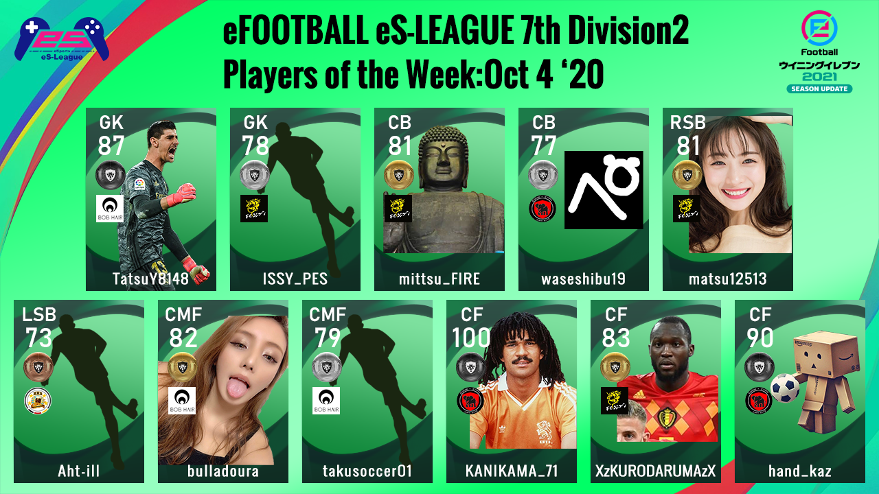 eFOOTBALL eS-LEAGUE 7th Division2 Players Of The Week 1