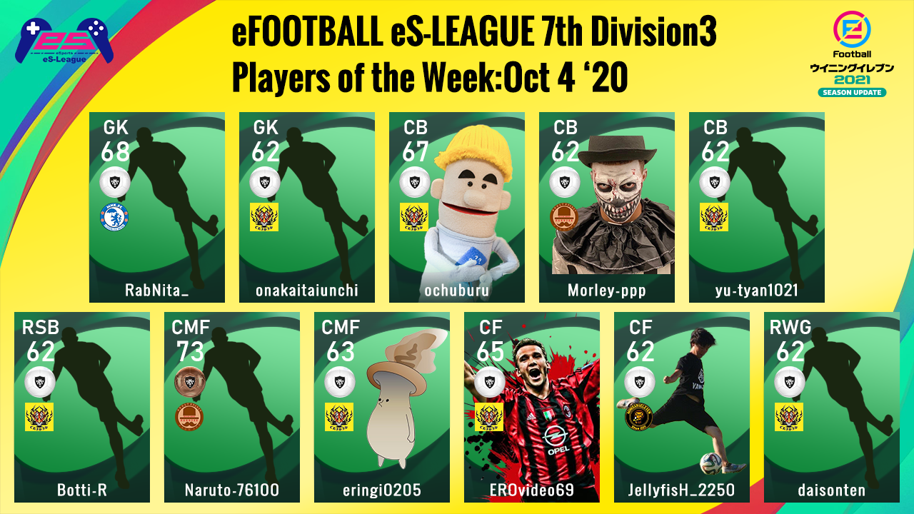 eFOOTBALL eS-LEAGUE 7th Division3 Players Of The Week 1