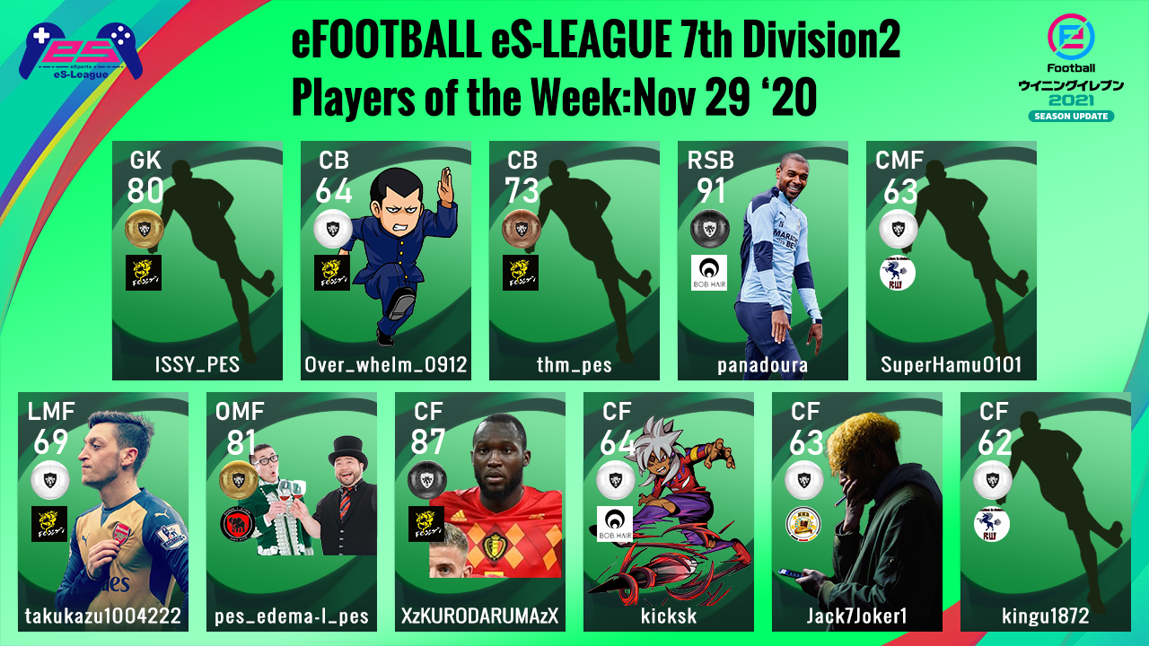 eFOOTBALL eS-LEAGUE 7th Division2 Players Of The Week 9