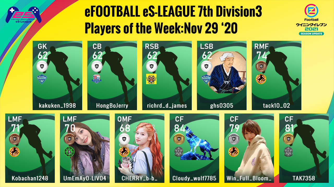eFOOTBALL eS-LEAGUE 7th Division3 Players Of The Week 9