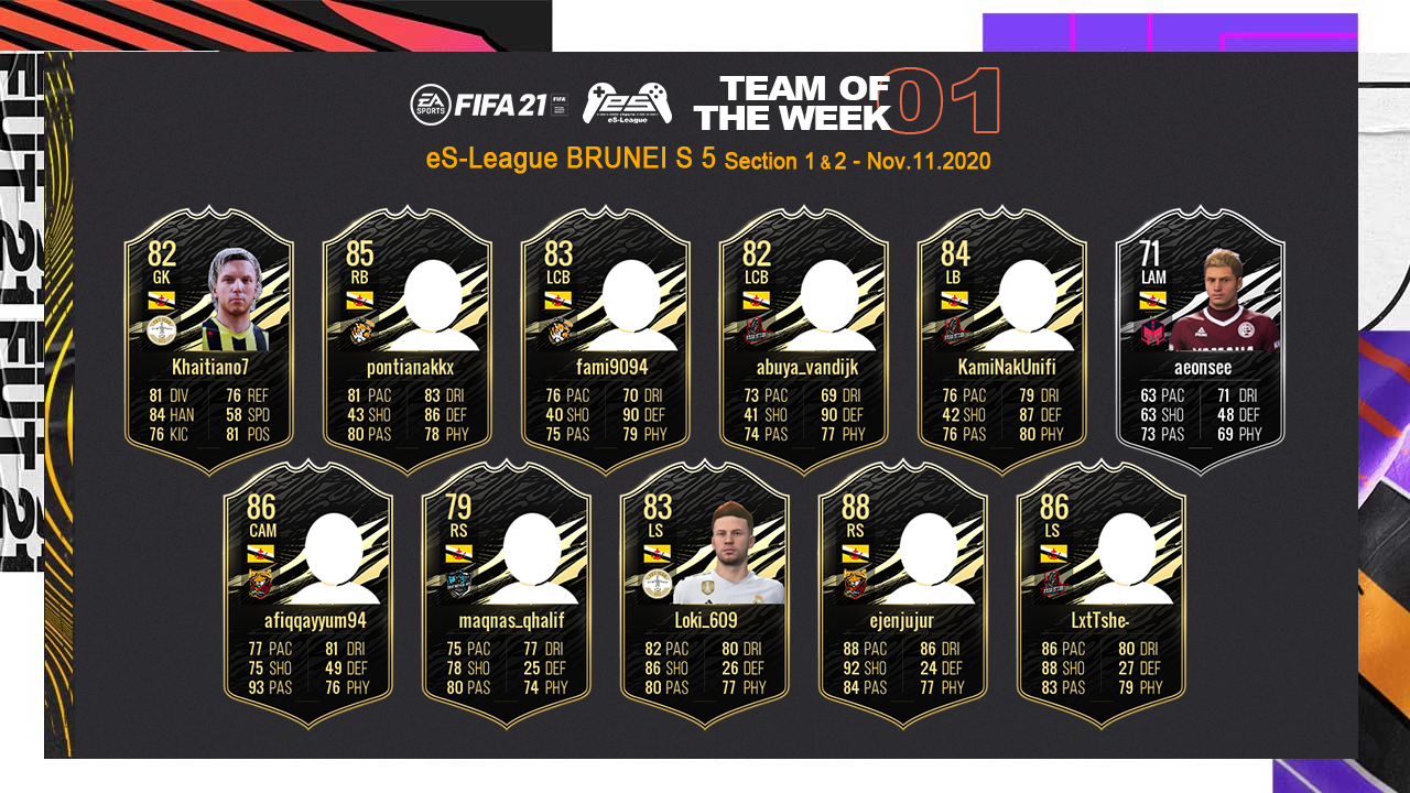 FIFA21 eS-League Brunei TOTW01