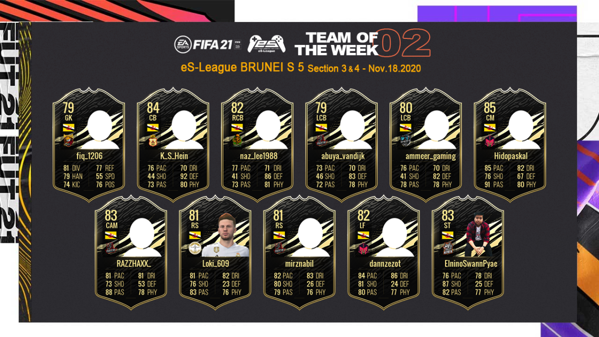 FIFA21 eS-League Brunei TOTW02
