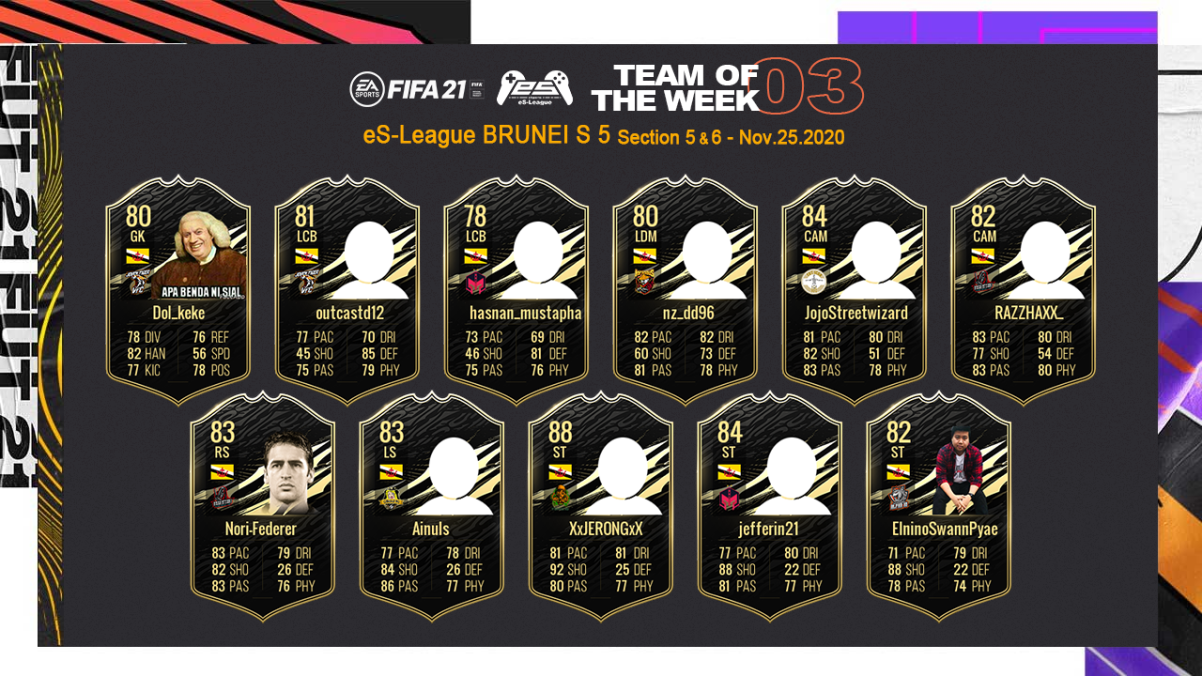 FIFA21 eS-League Brunei TOTW03