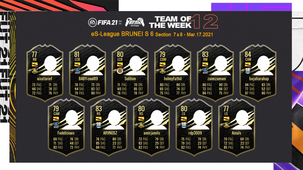 FIFA21 eS-League Brunei TOTW12