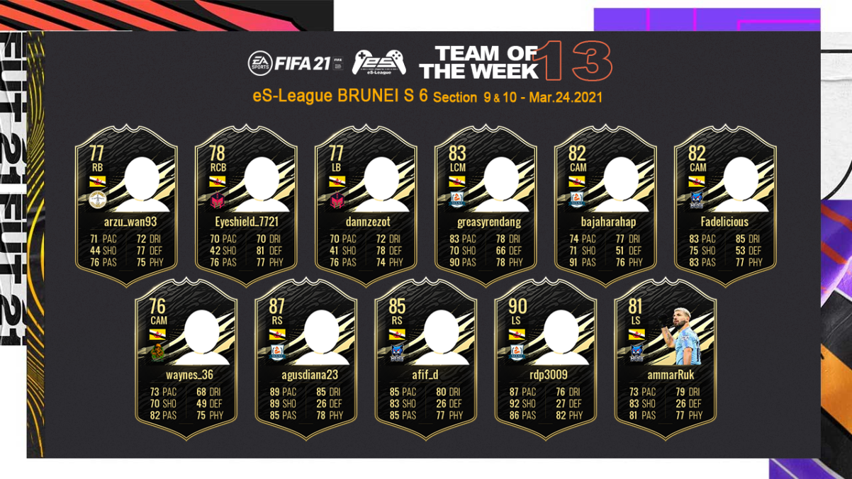 FIFA21 eS-League Brunei TOTW13
