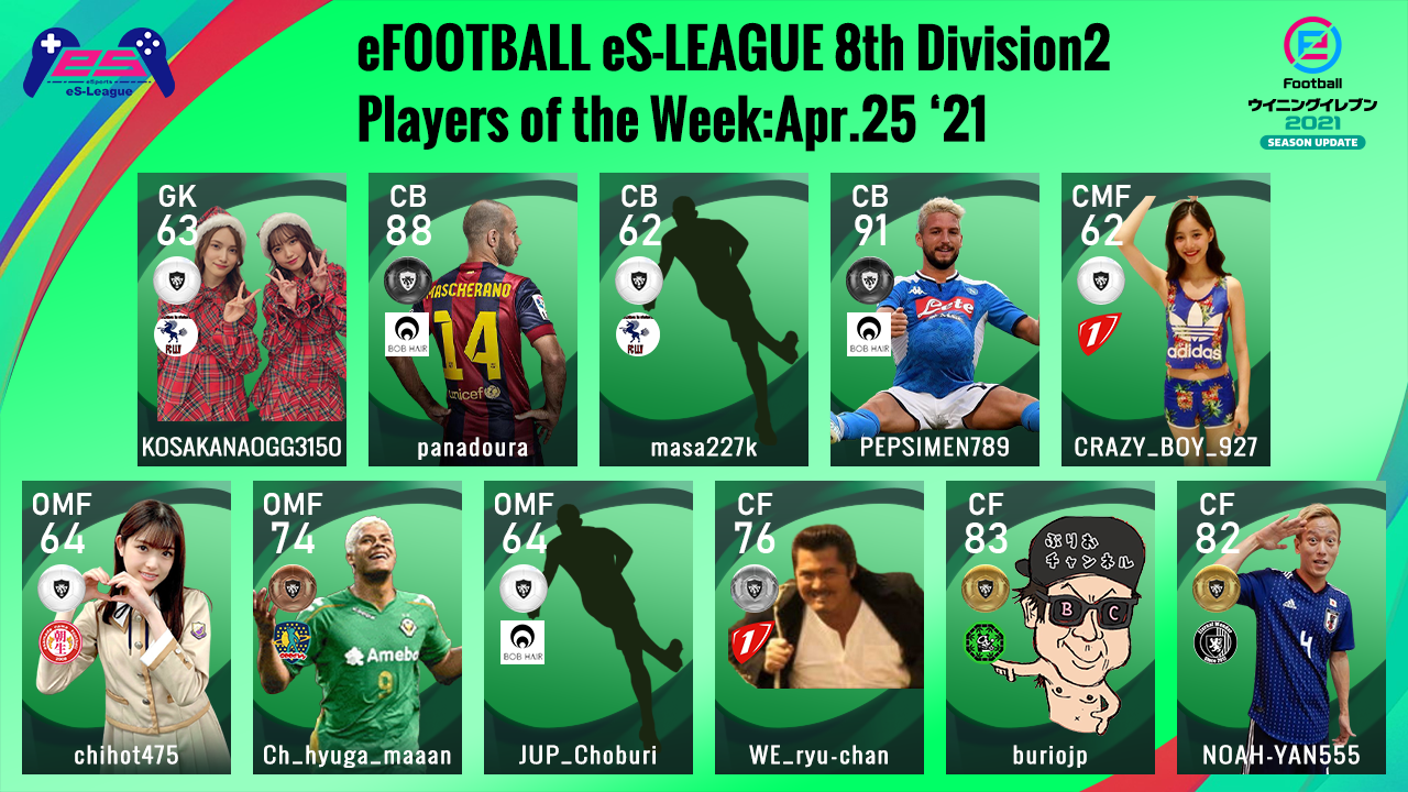 eFOOTBALL eS-LEAGUE 8th Division2 Players Of The Week 11